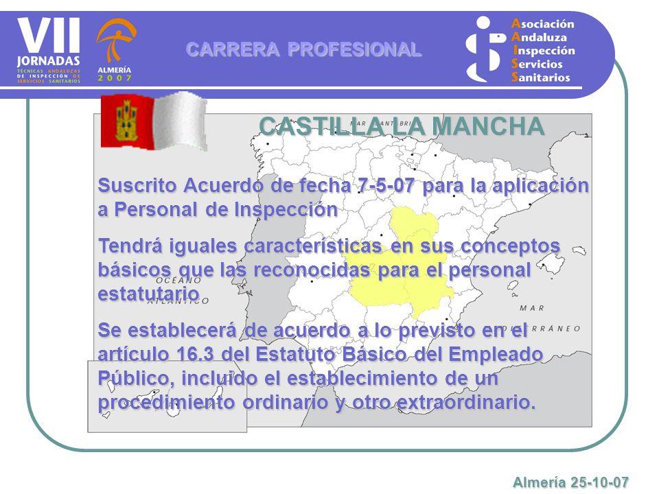 CARRERA PROFESIONAL CASTILLA LA MANCHA. Suscrito Acuerdo de fecha 7-5-07 para la aplicación a Personal de Inspección.
