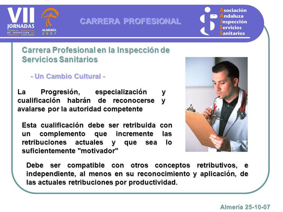 Carrera Profesional en la Inspección de Servicios Sanitarios