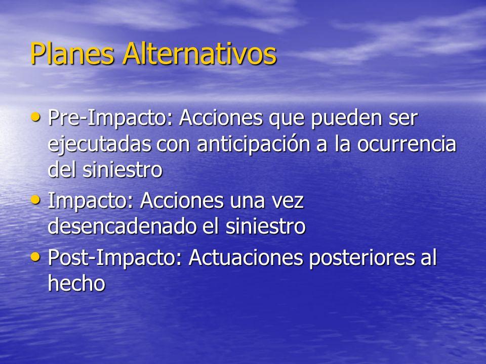 Planes AlternativosPre-Impacto: Acciones que pueden ser ejecutadas con anticipación a la ocurrencia del siniestro.