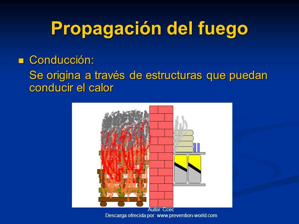 Propagación del fuego Conducción: