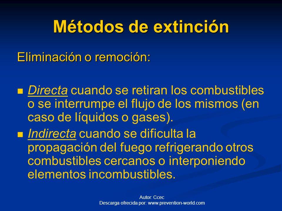 Métodos de extinción Eliminación o remoción: