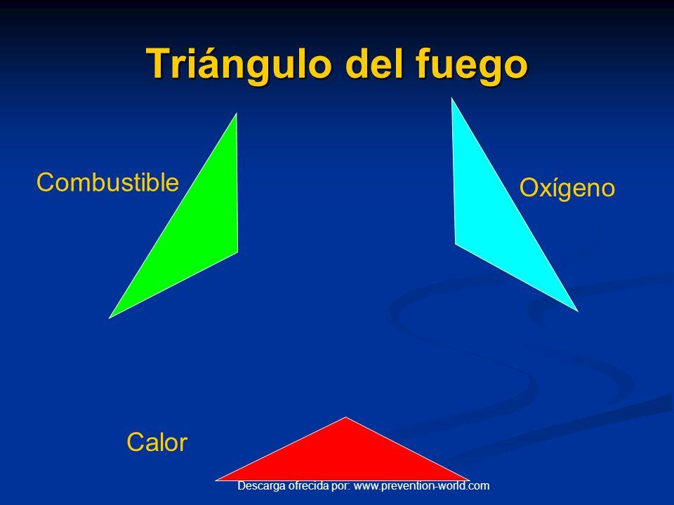 Triángulo del fuego Combustible Oxígeno Calor