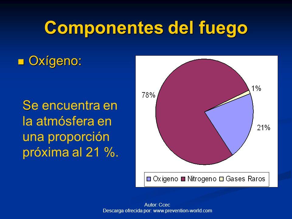 Componentes del fuego Oxígeno: