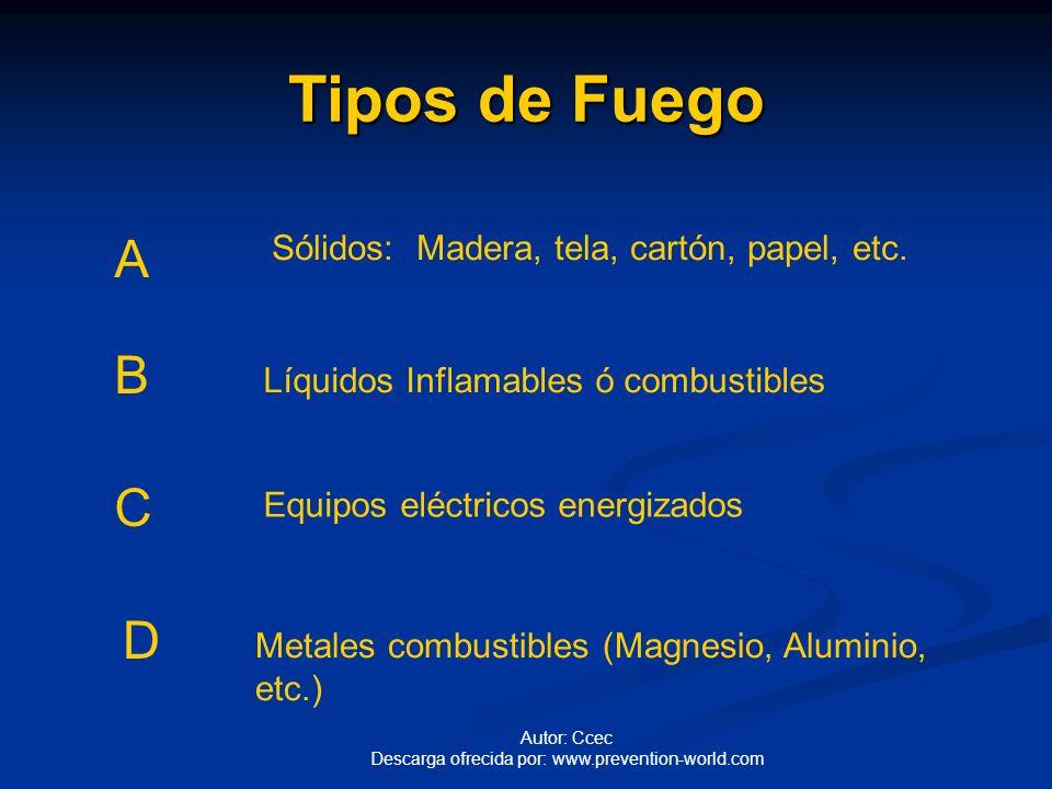 Tipos de Fuego A B C D Sólidos: Madera, tela, cartón, papel, etc.
