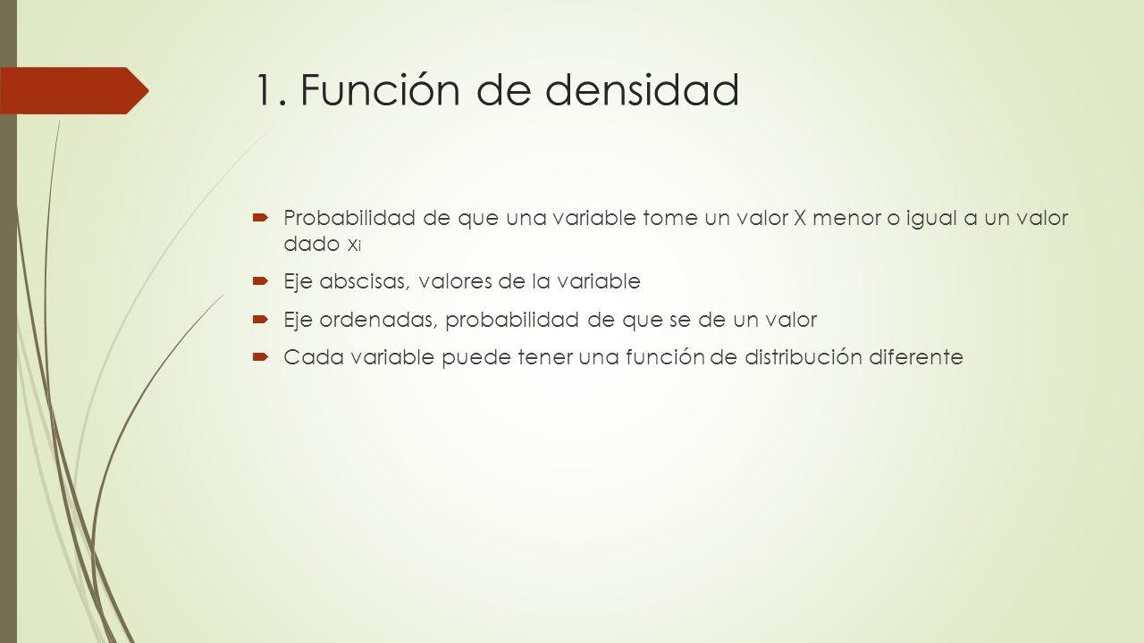 1. Función de densidad Probabilidad de que una variable tome un valor X menor o igual a un valor dado xi.