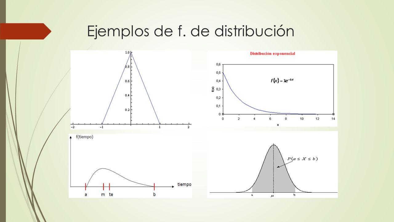Ejemplos de f. de distribución