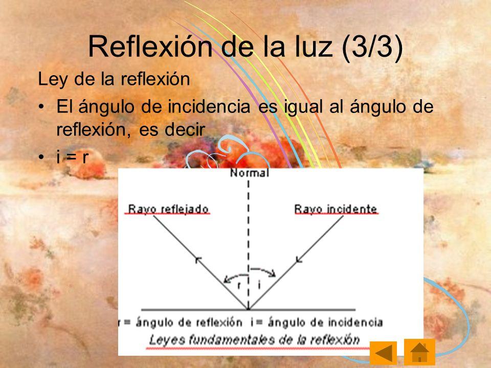 Reflexión de la luz (3/3) Ley de la reflexión