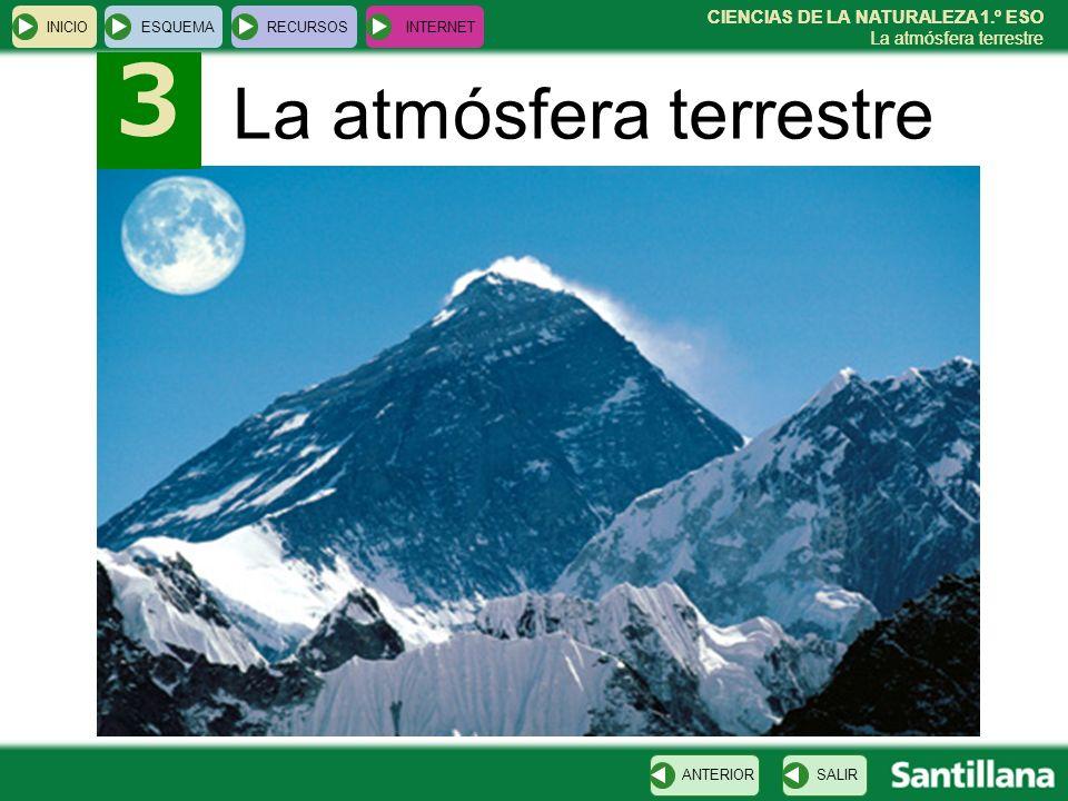 3 La atmósfera terrestre