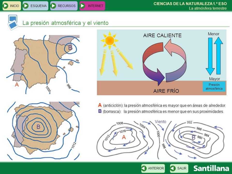 La presión atmosférica y el viento