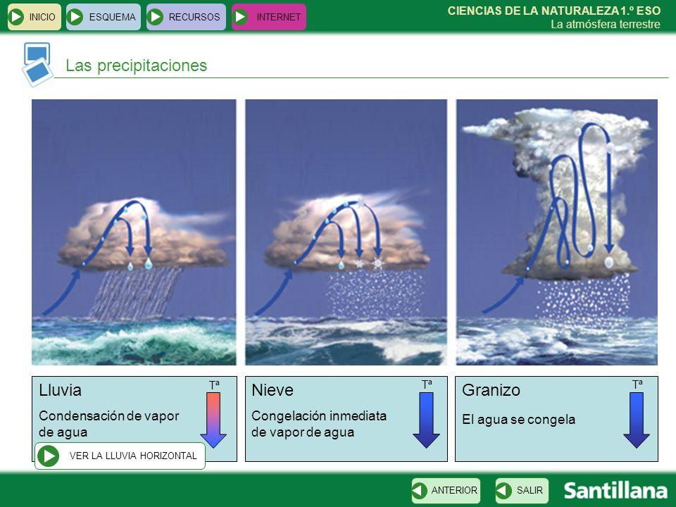 Las precipitaciones Lluvia Nieve Granizo Condensación de vapor de agua