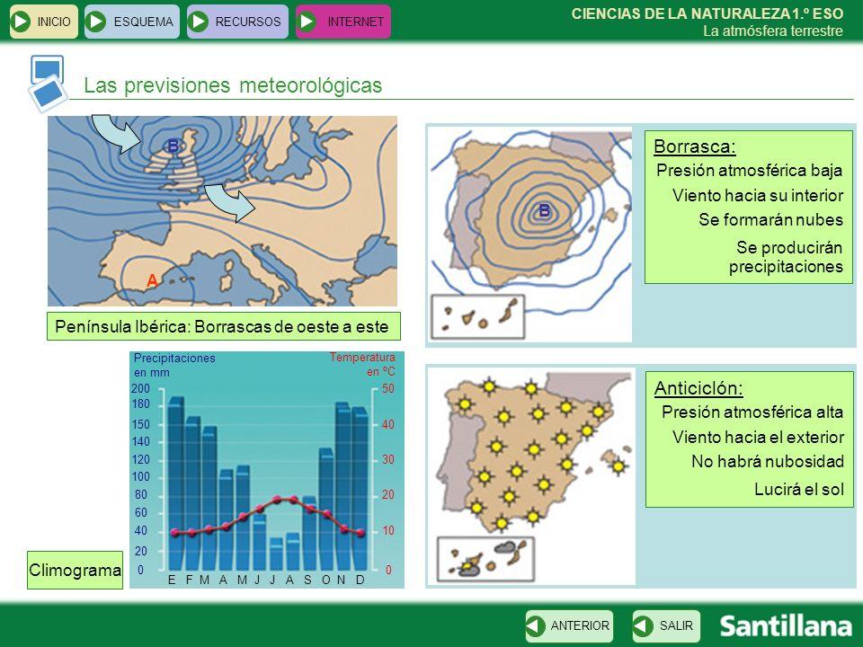 Las previsiones meteorológicas