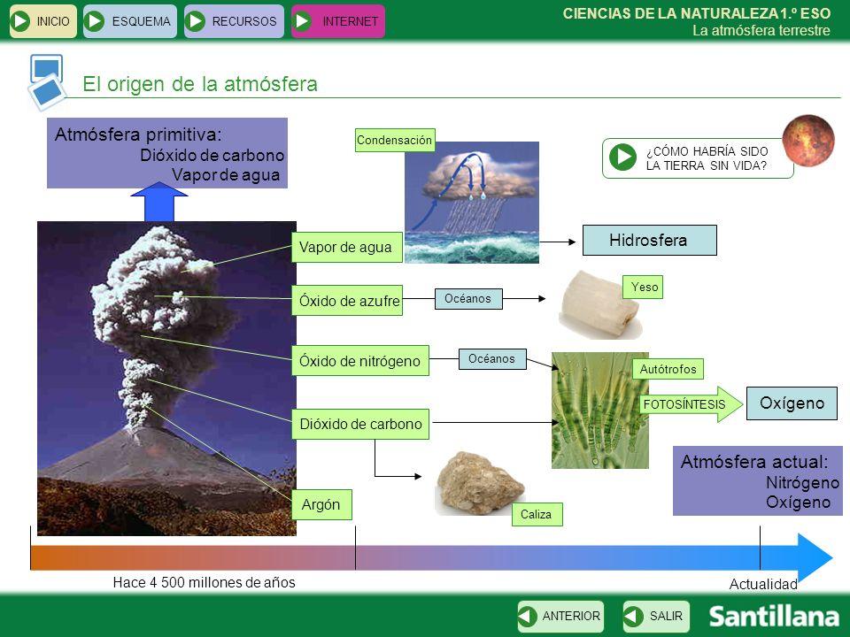 El origen de la atmósfera