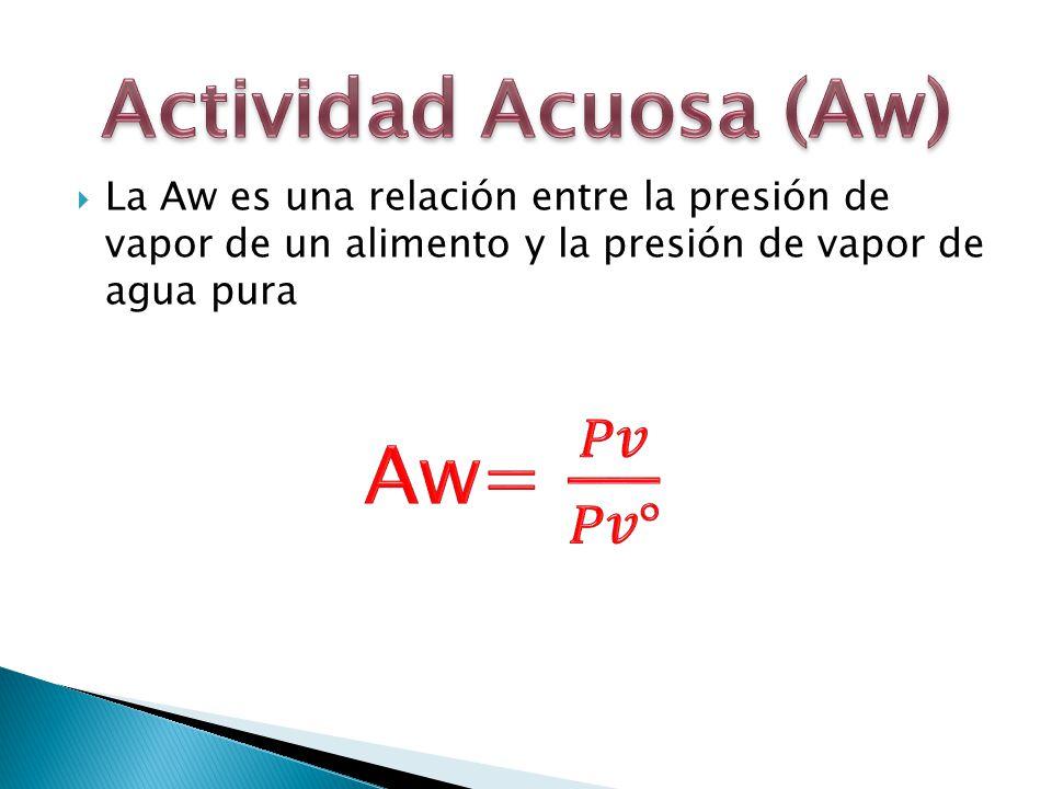 Actividad Acuosa (Aw) Aw= 𝑃𝑣 𝑃𝑣°