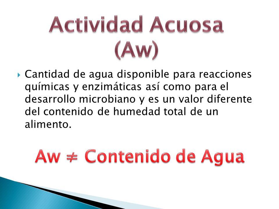 Actividad Acuosa (Aw) Aw ≠ Contenido de Agua