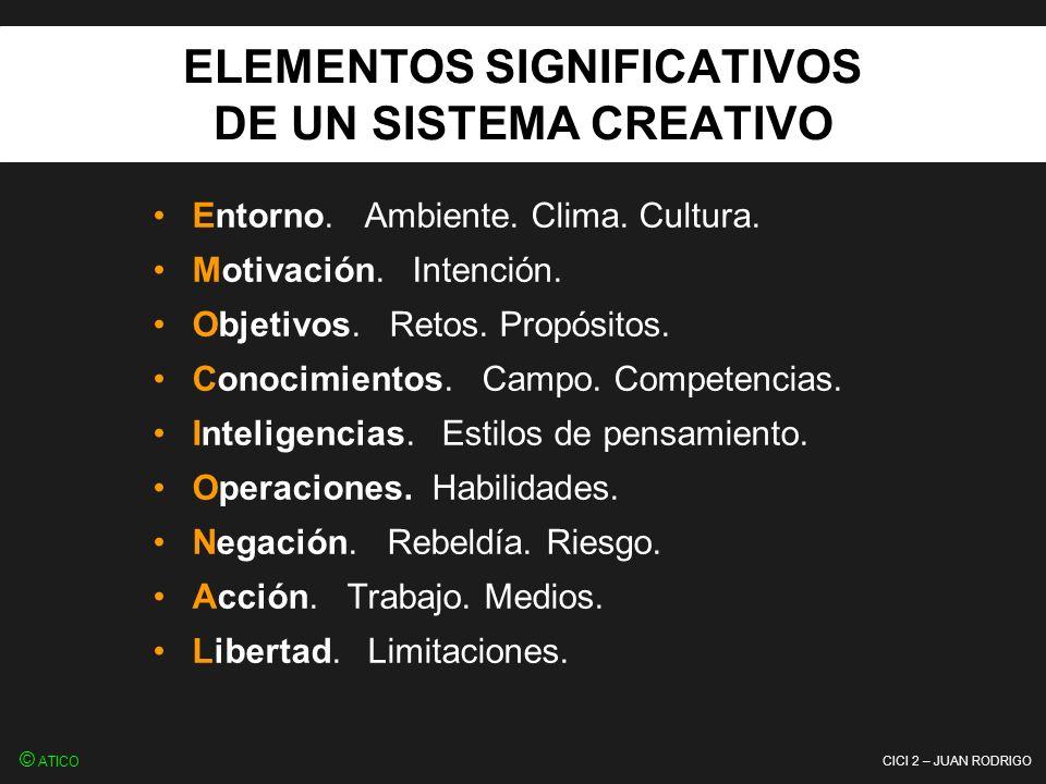 ELEMENTOS SIGNIFICATIVOS DE UN SISTEMA CREATIVO