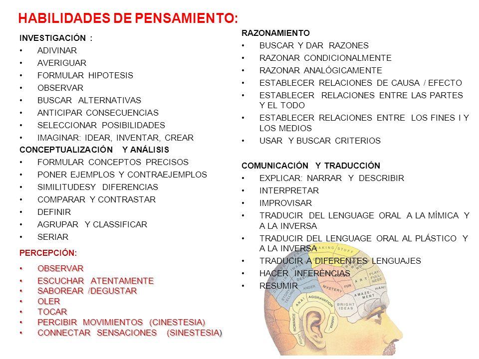 HABILIDADES DE PENSAMIENTO: