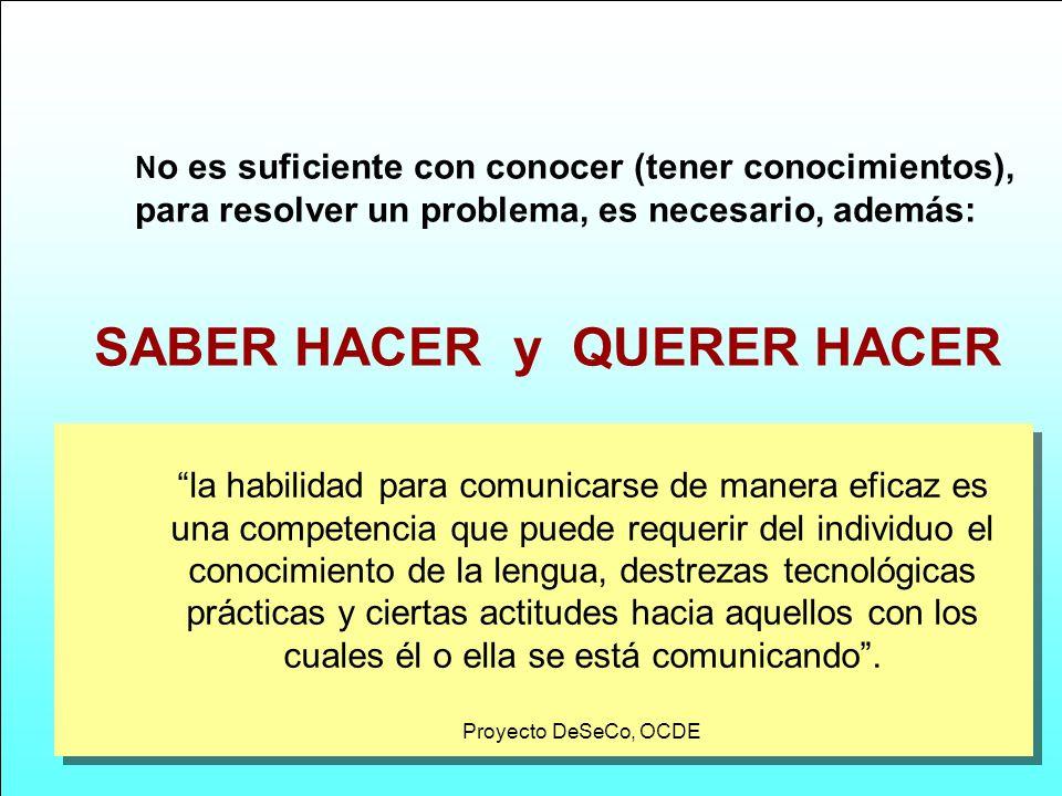 SABER HACER y QUERER HACER