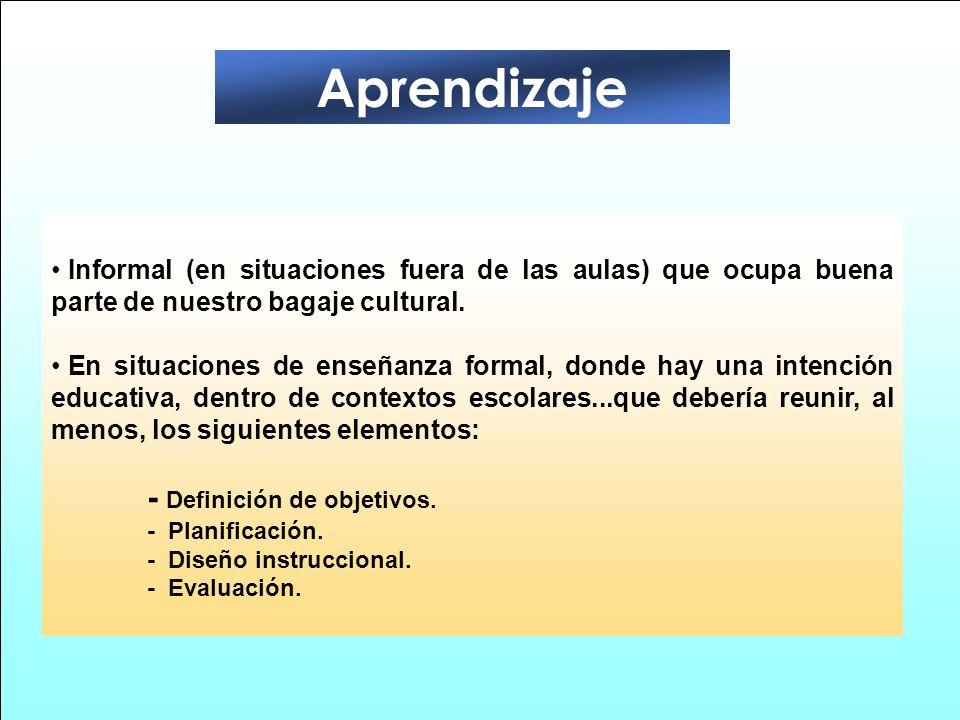 Aprendizaje - Definición de objetivos.