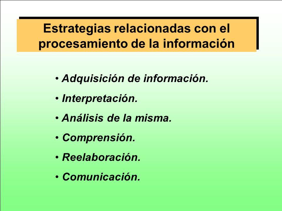 Estrategias relacionadas con el procesamiento de la información