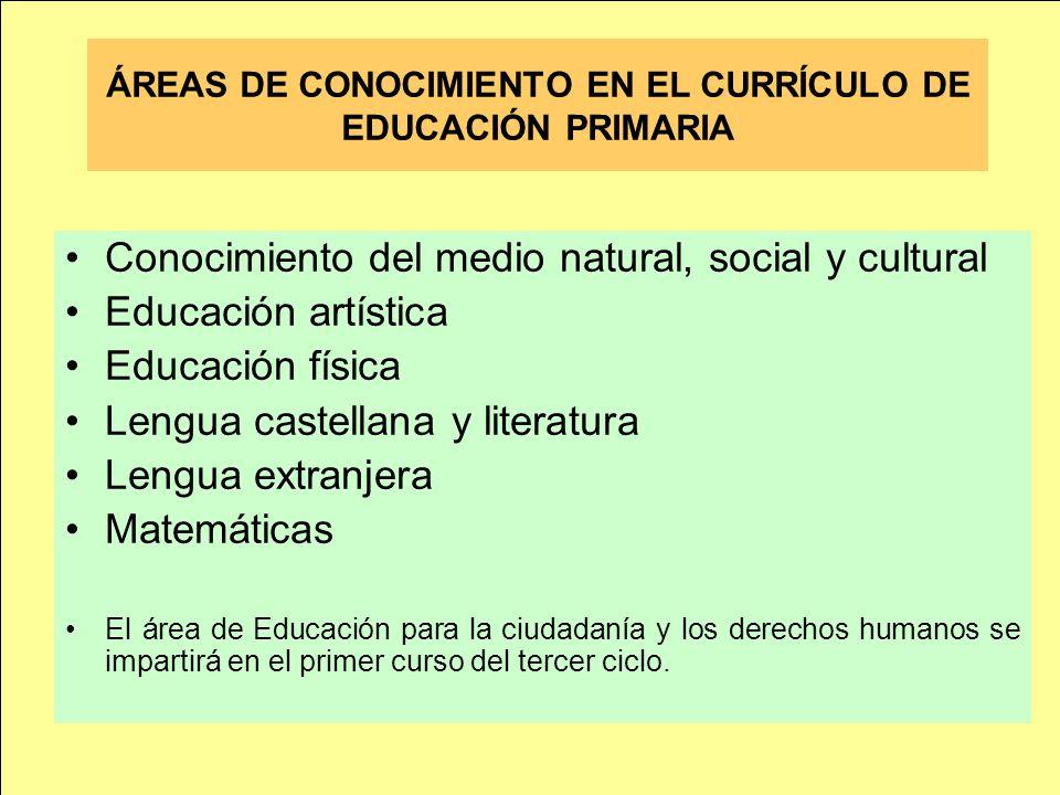 ÁREAS DE CONOCIMIENTO EN EL CURRÍCULO DE EDUCACIÓN PRIMARIA
