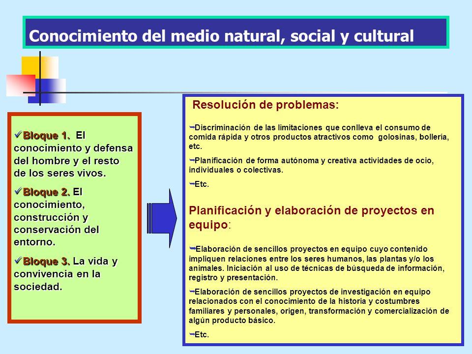 Conocimiento del medio natural, social y cultural