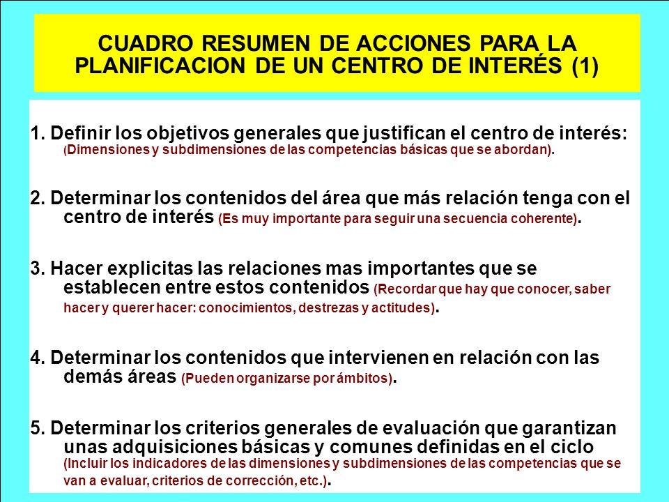 CUADRO RESUMEN DE ACCIONES PARA LA PLANIFICACION DE UN CENTRO DE INTERÉS (1)
