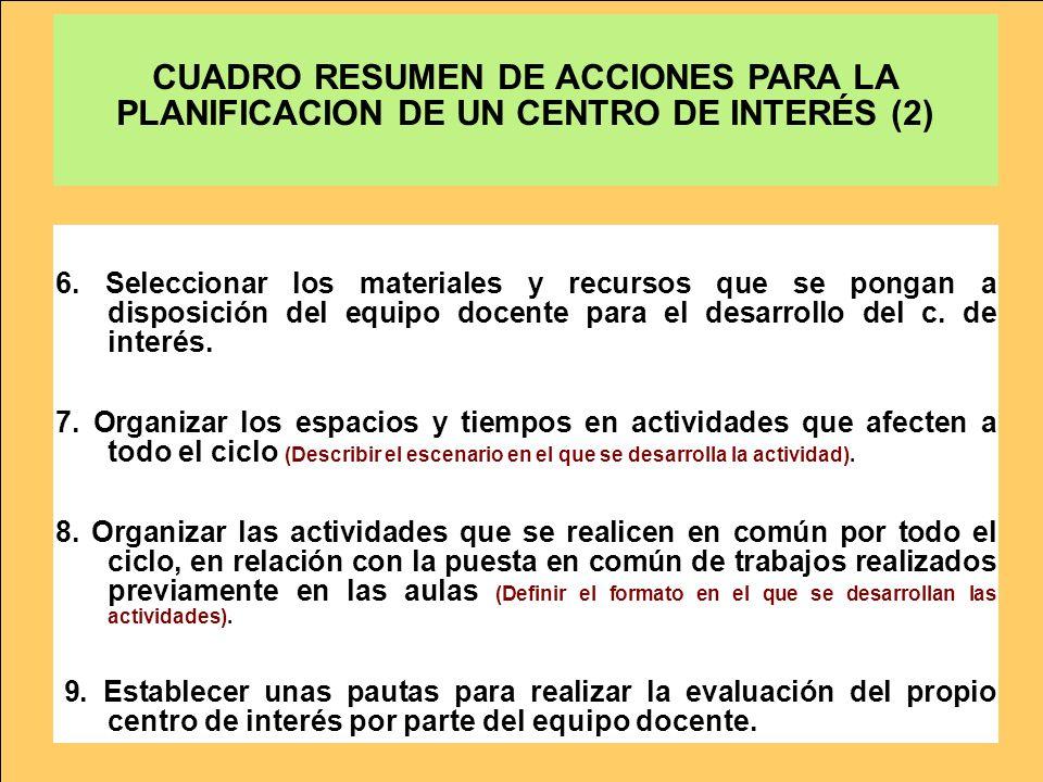 CUADRO RESUMEN DE ACCIONES PARA LA PLANIFICACION DE UN CENTRO DE INTERÉS (2)