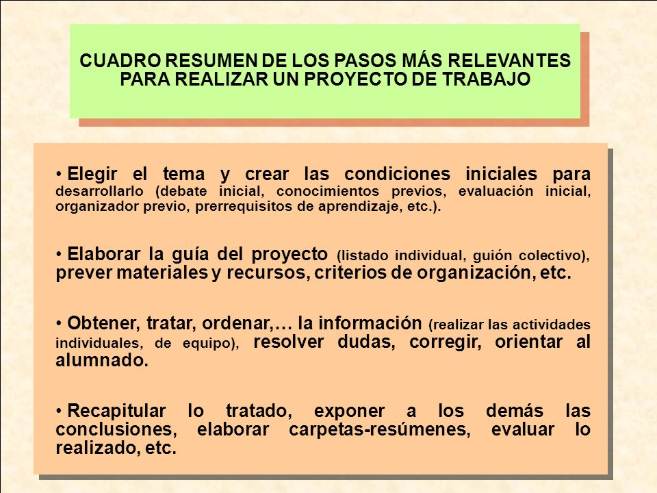 CUADRO RESUMEN DE LOS PASOS MÁS RELEVANTES PARA REALIZAR UN PROYECTO DE TRABAJO