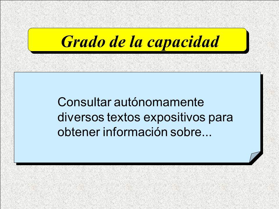Grado de la capacidadConsultar autónomamente diversos textos expositivos para obtener información sobre...
