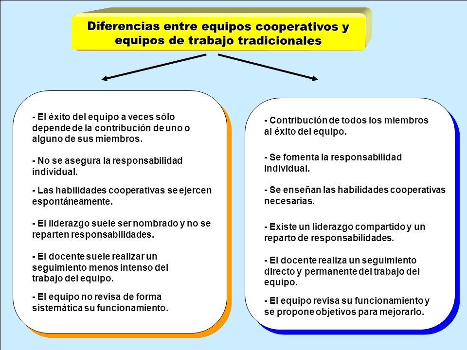 Diferencias entre equipos cooperativos y equipos de trabajo tradicionales