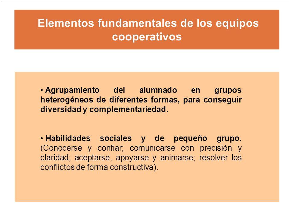 Elementos fundamentales de los equipos cooperativos