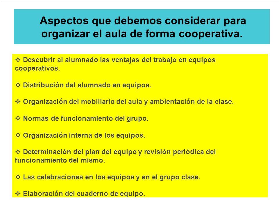 Aspectos que debemos considerar para organizar el aula de forma cooperativa.