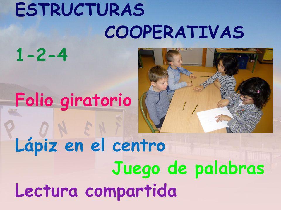 ESTRUCTURAS COOPERATIVAS. 1-2-4. Folio giratorio.