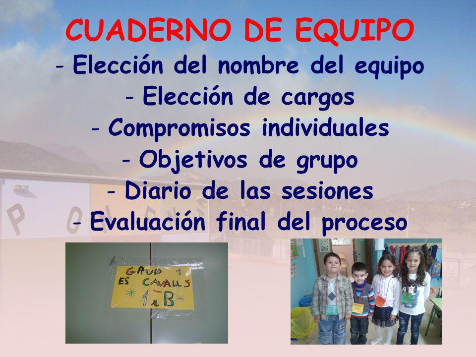 CUADERNO DE EQUIPO Elección del nombre del equipo Elección de cargos