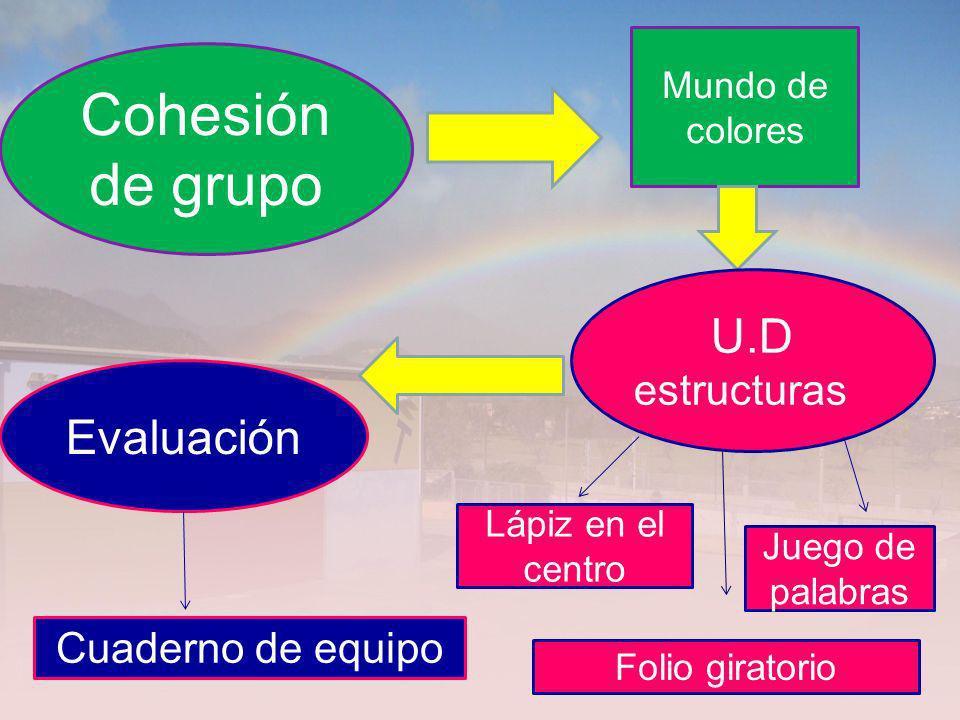 Cohesión de grupo U.D Evaluación estructuras Cuaderno de equipo