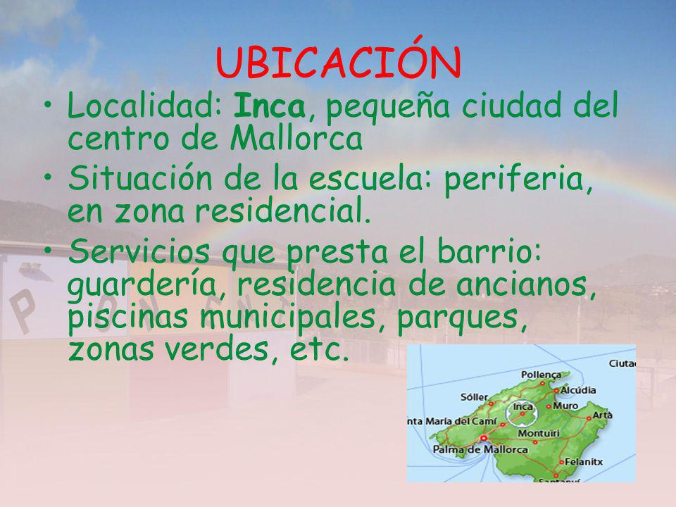 UBICACIÓN Localidad: Inca, pequeña ciudad del centro de Mallorca