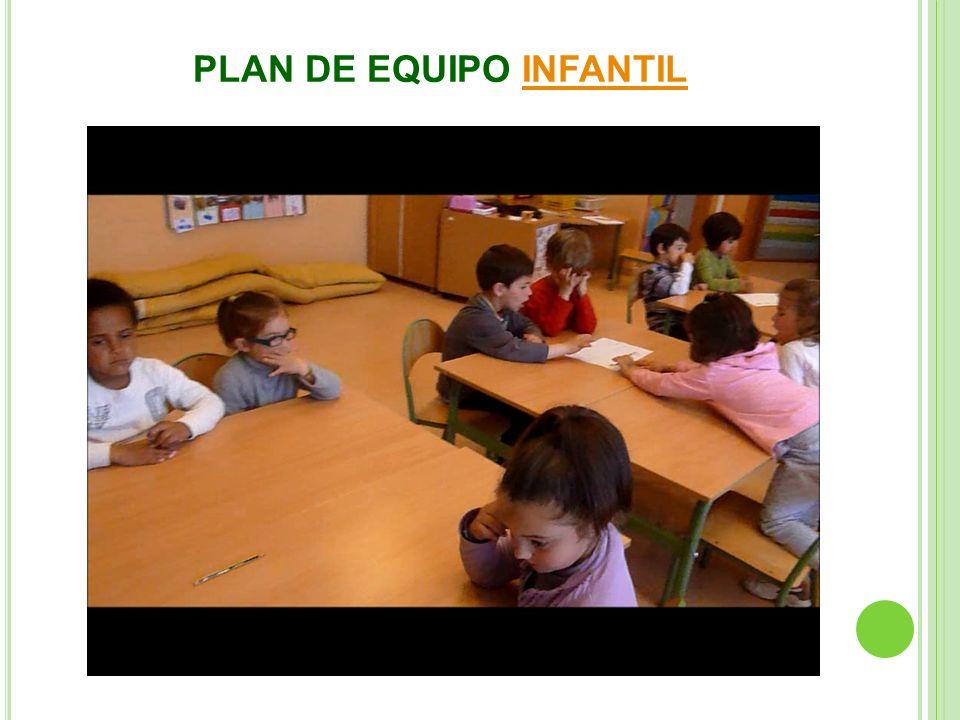 PLAN DE EQUIPO INFANTIL