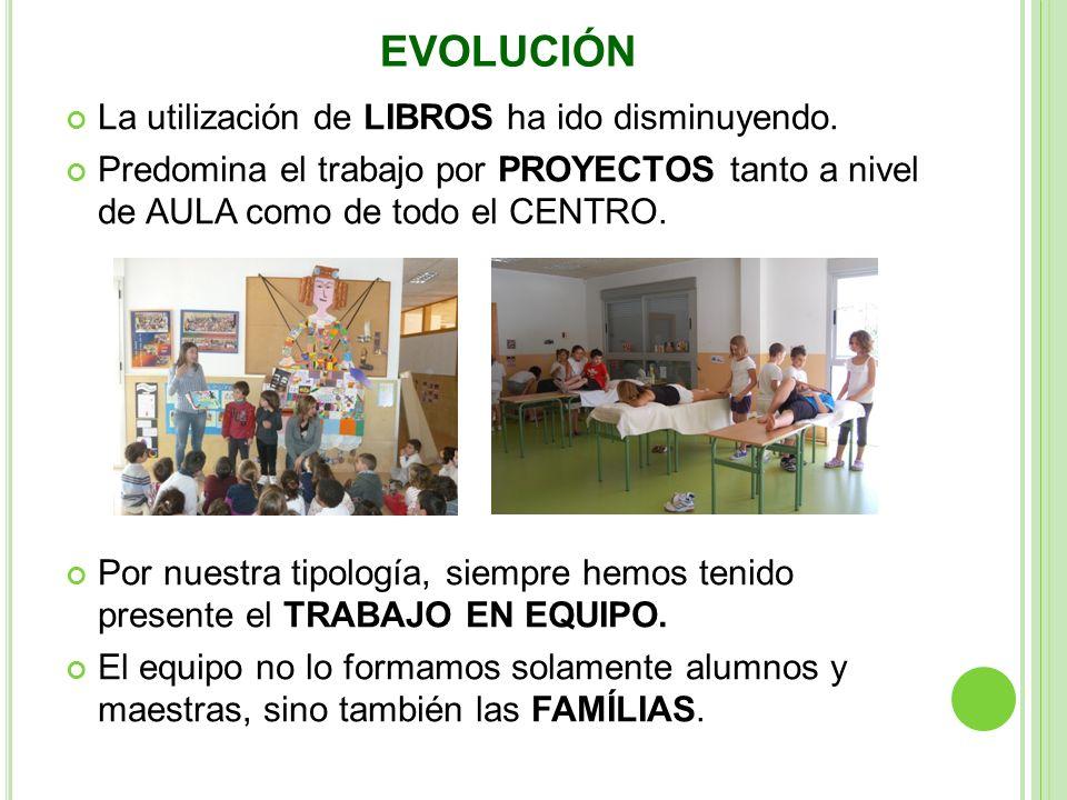 EVOLUCIÓN La utilización de LIBROS ha ido disminuyendo.