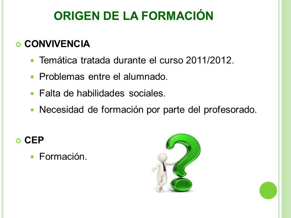 ORIGEN DE LA FORMACIÓN CONVIVENCIA