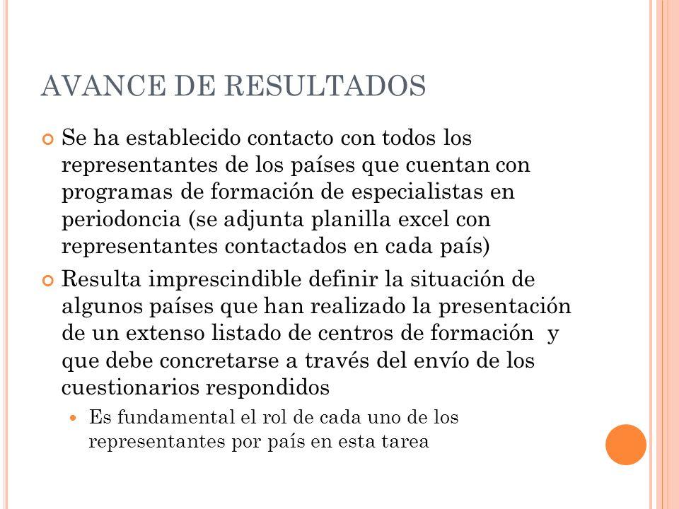 AVANCE DE RESULTADOS
