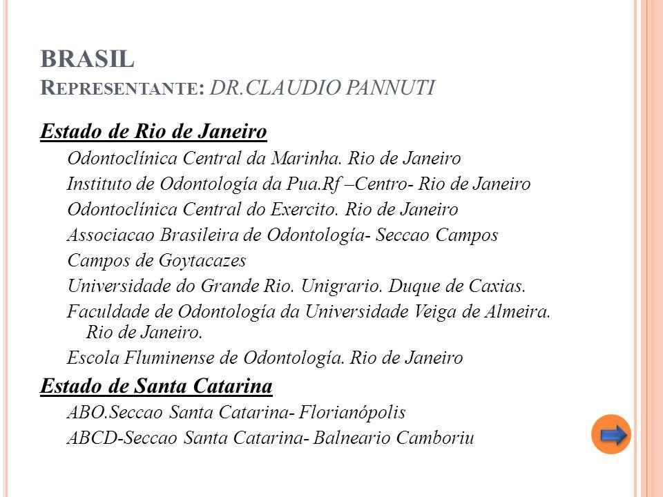 BRASIL Representante: DR.CLAUDIO PANNUTI