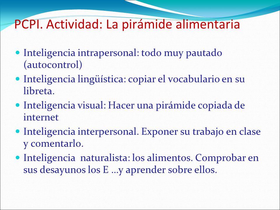 PCPI. Actividad: La pirámide alimentaria