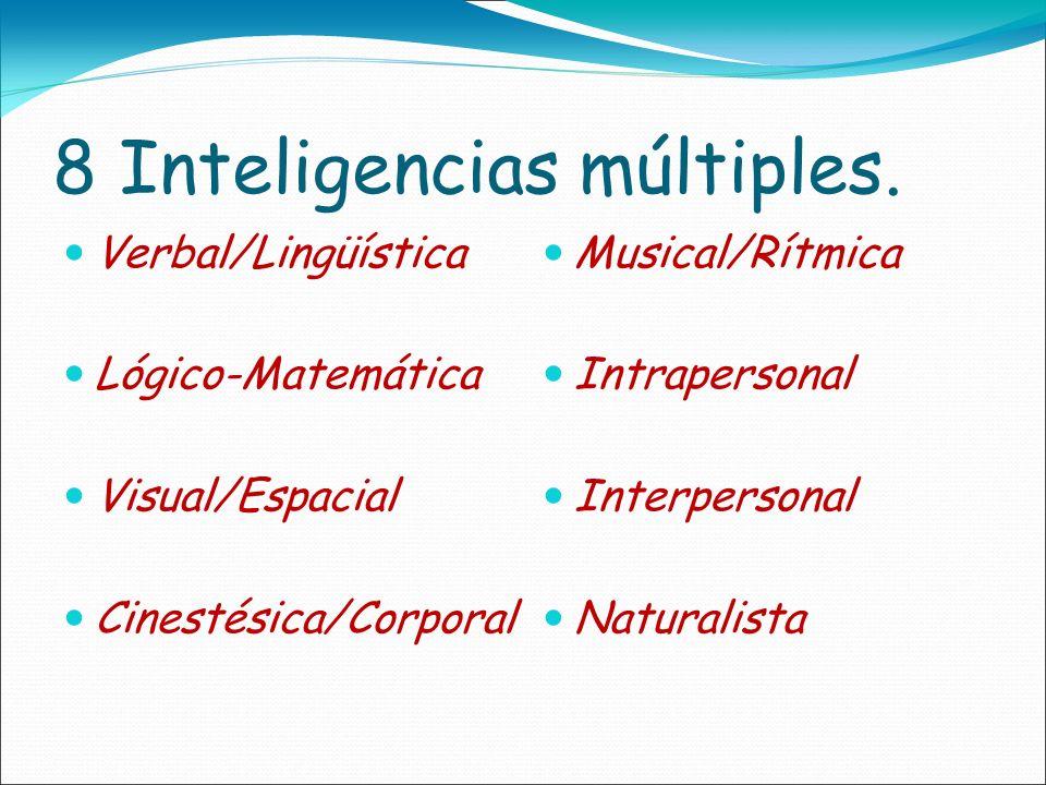 8 Inteligencias múltiples.