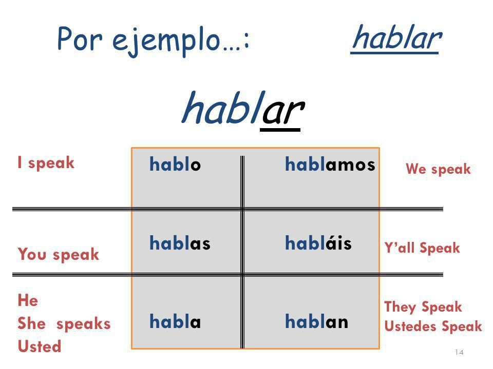 habl ar hablar Por ejemplo…: habl o as a amos áis an I speak You speak