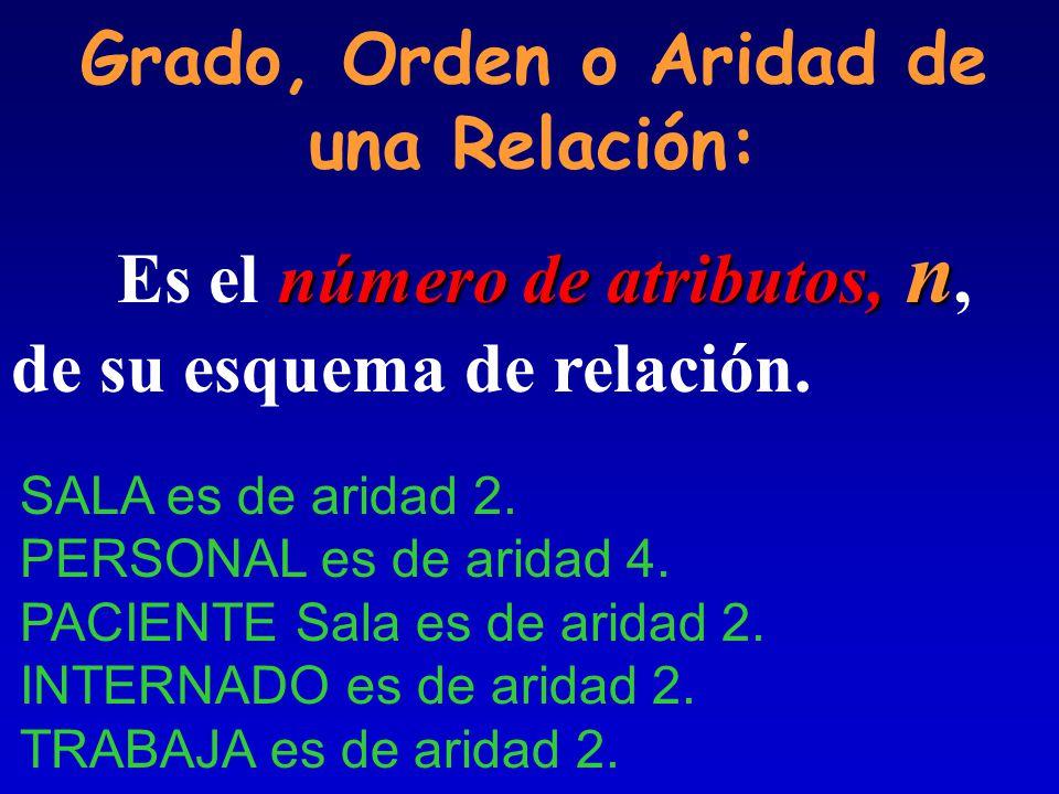 Grado, Orden o Aridad de una Relación: