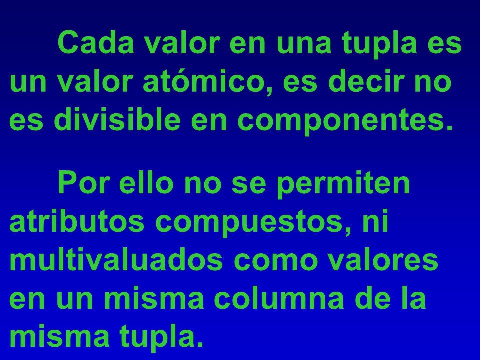 Cada valor en una tupla es un valor atómico, es decir no es divisible en componentes.