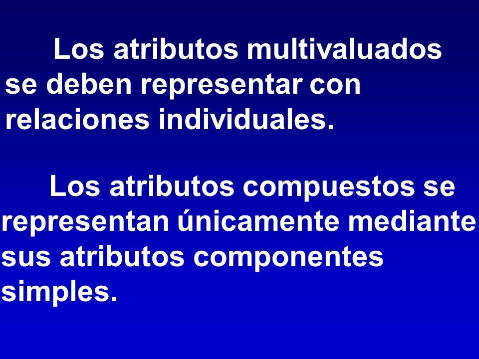 Los atributos multivaluados se deben representar con relaciones individuales.