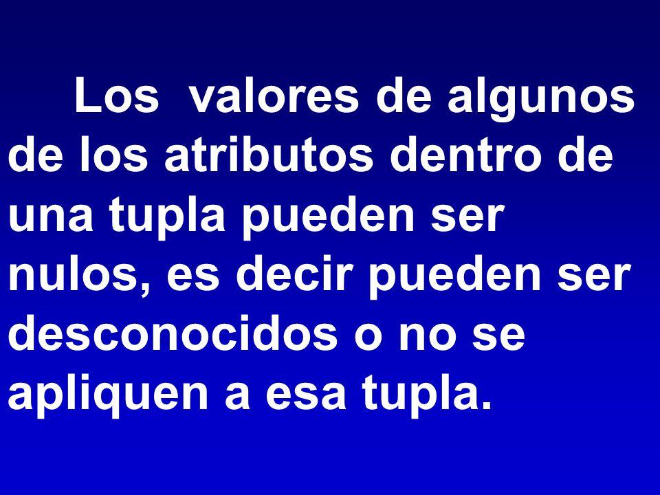 Los valores de algunos de los atributos dentro de una tupla pueden ser nulos, es decir pueden ser desconocidos o no se apliquen a esa tupla.