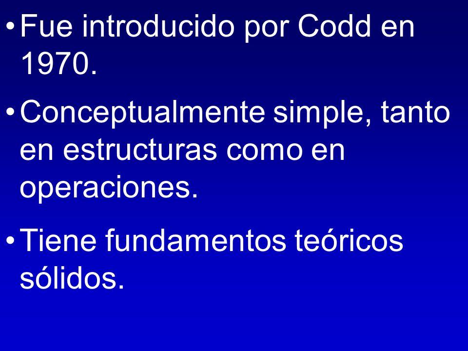 Fue introducido por Codd en 1970.
