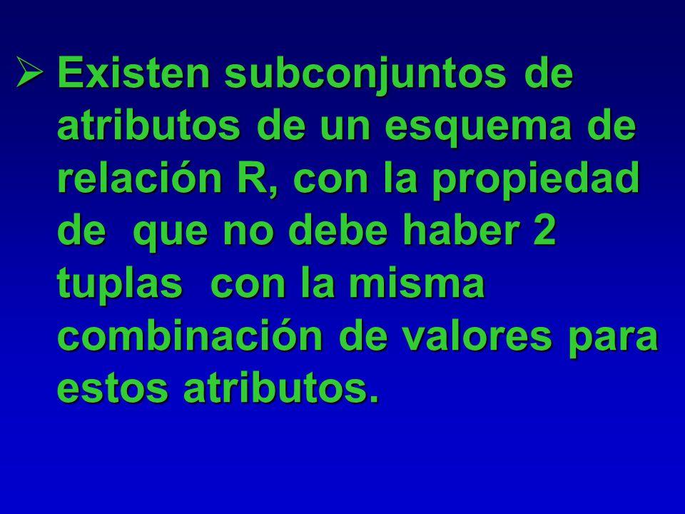 Existen subconjuntos de atributos de un esquema de relación R, con la propiedad de que no debe haber 2 tuplas con la misma combinación de valores para estos atributos.